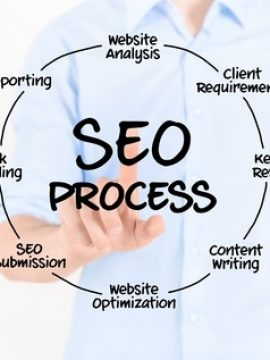 5 Top Reasons you should Invest in SEO